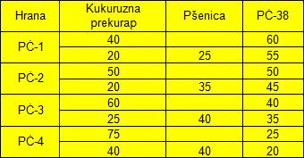 receptura3