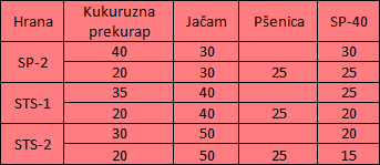 receptura4